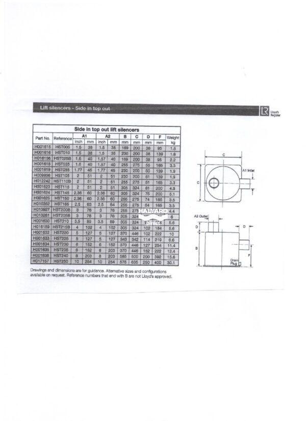 Halyard Chart