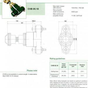 CVB05.10 Specification grande